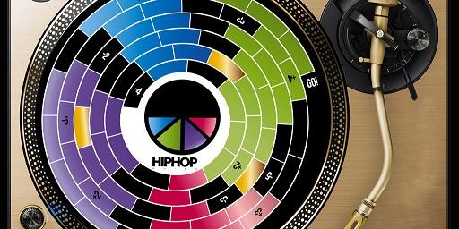 Hip Hop Quizz: il gioco da tavolo sulla cultura Hip Hop